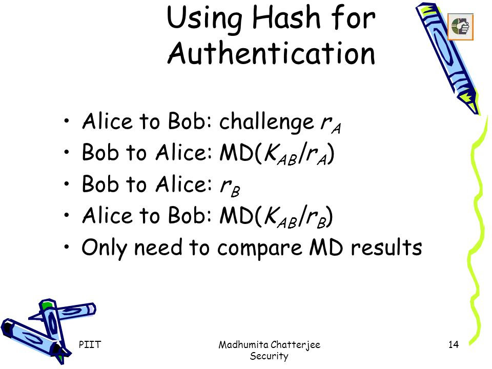 PIITMadhumita Chatterjee Security 14 Using Hash for Authentication Alice to Bob: challenge r A Bob to Alice: MD(K AB |r A ) Bob to Alice: r B Alice to Bob: MD(K AB |r B ) Only need to compare MD results