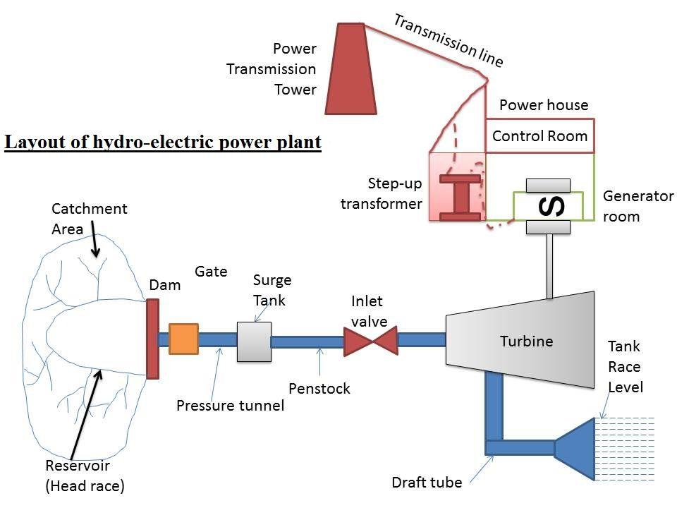 Basics of Mechanical Engineering (SK/ APME)11