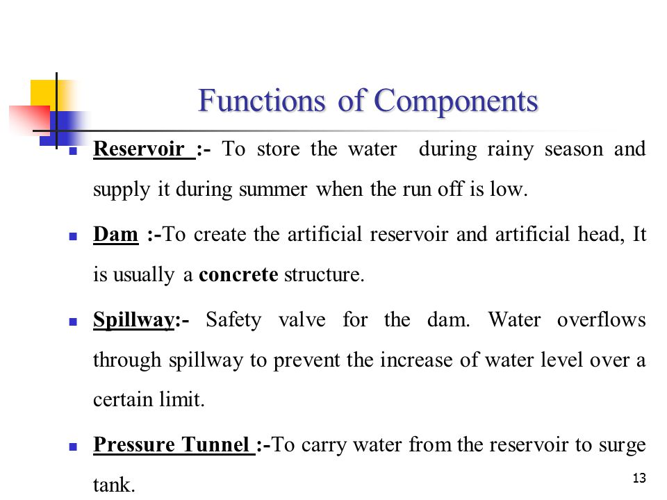 Functions of Components Reservoir :- To store the water during rainy season and supply it during summer when the run off is low.