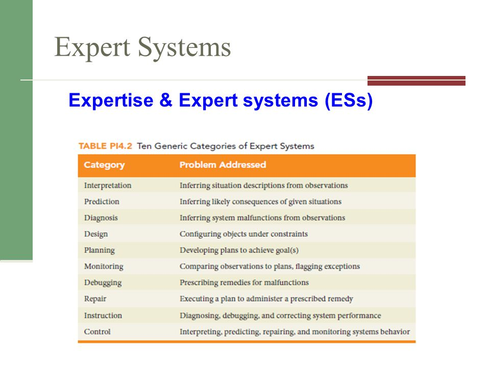 Expert Systems Expertise & Expert systems (ESs)