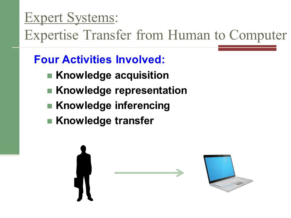 Expert Systems: Expertise Transfer from Human to Computer Four Activities Involved: Knowledge acquisition Knowledge representation Knowledge inferencing Knowledge transfer
