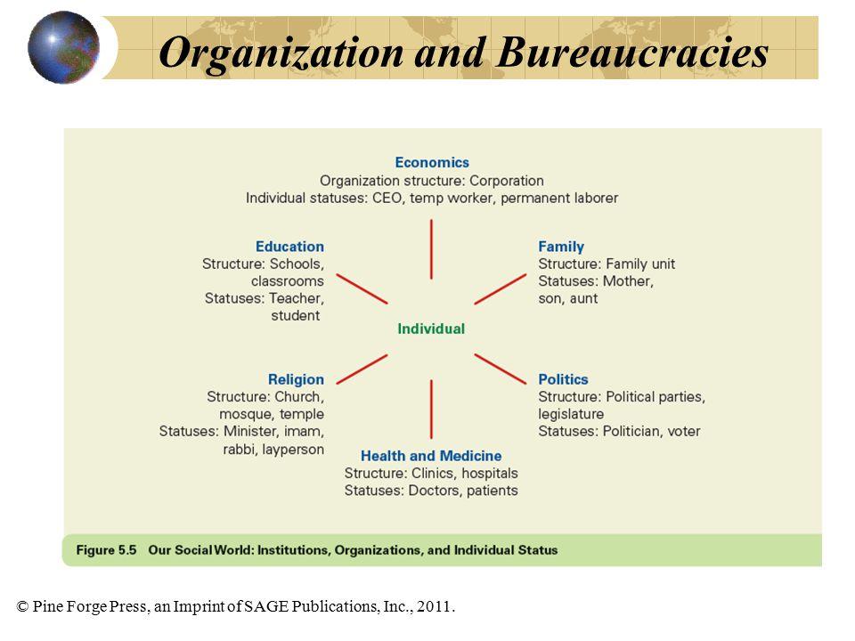 © Pine Forge Press, an Imprint of SAGE Publications, Inc., 2011. Organization and Bureaucracies