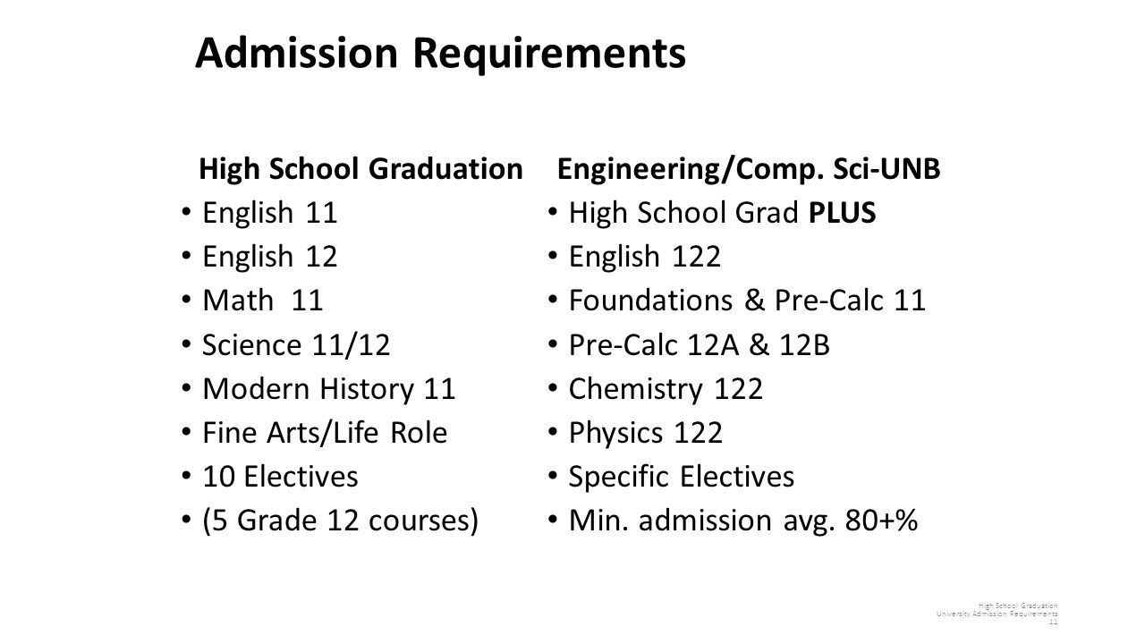 Admission Requirements High School Graduation English 11 English 12 Math 11 Science 11/12 Modern History 11 Fine Arts/Life Role 10 Electives (5 Grade 12 courses) Engineering/Comp.