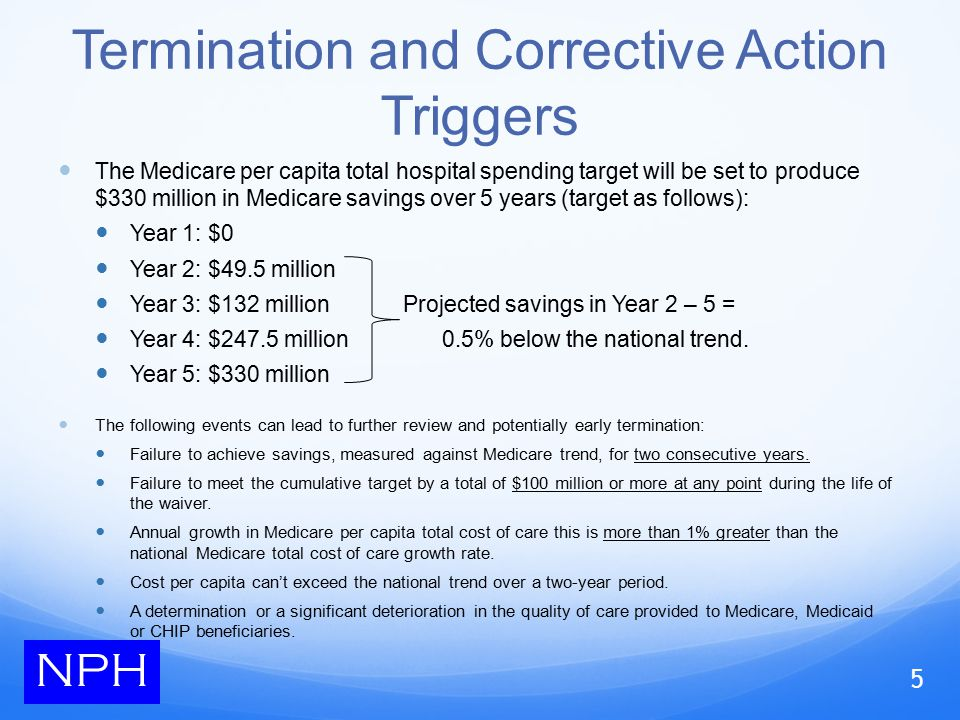 Termination and Corrective Action Triggers The Medicare per capita total hospital spending target will be set to produce $330 million in Medicare savings over 5 years (target as follows): Year 1: $0 Year 2: $49.5 million Year 3: $132 million Projected savings in Year 2 – 5 = Year 4: $247.5 million0.5% below the national trend.