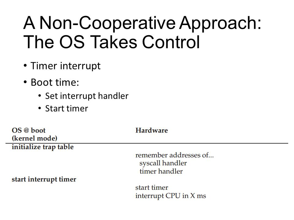 A Non-Cooperative Approach: The OS Takes Control Timer interrupt Boot time: Set interrupt handler Start timer