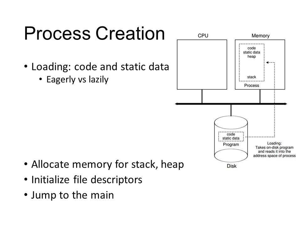 Process Creation Loading: code and static data Eagerly vs lazily Allocate memory for stack, heap Initialize file descriptors Jump to the main