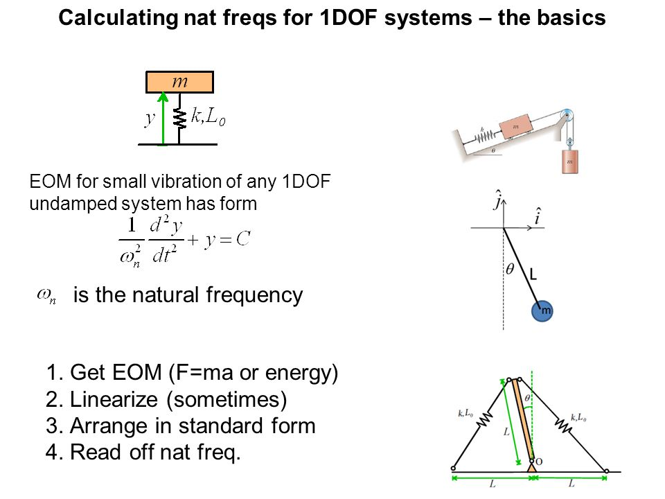 Calculating nat freqs for 1DOF systems – the basics EOM for small vibration of any 1DOF undamped system has form 1.