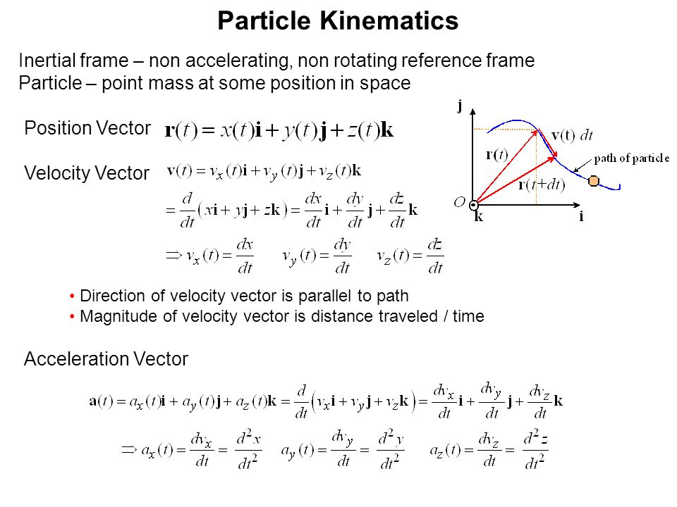 Particle Kinematics Direction of velocity vector is parallel to path Magnitude of velocity vector is distance traveled / time Inertial frame – non accelerating, non rotating reference frame Particle – point mass at some position in space Position Vector Velocity Vector Acceleration Vector