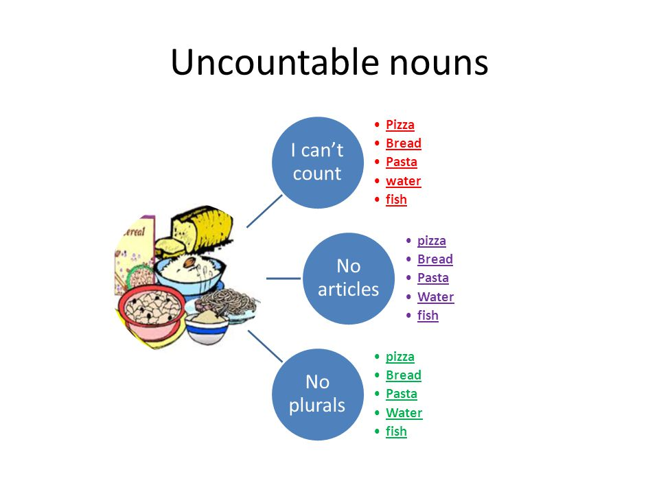 Countable nouns I can count… one apple Three bananas Two pears A/An A banana An apple plural Three bananas Two pears