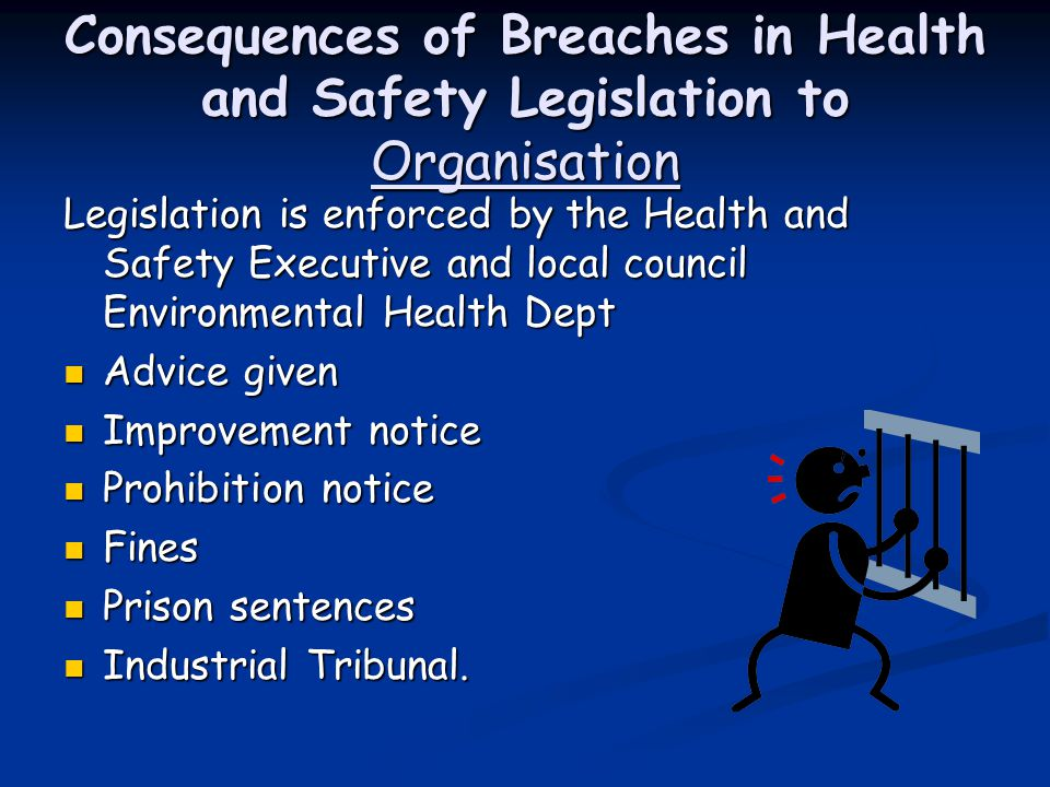 Consequences of Breaches in Health and Safety Legislation to Organisation Legislation is enforced by the Health and Safety Executive and local council Environmental Health Dept Advice given Advice given Improvement notice Improvement notice Prohibition notice Prohibition notice Fines Fines Prison sentences Prison sentences Industrial Tribunal.