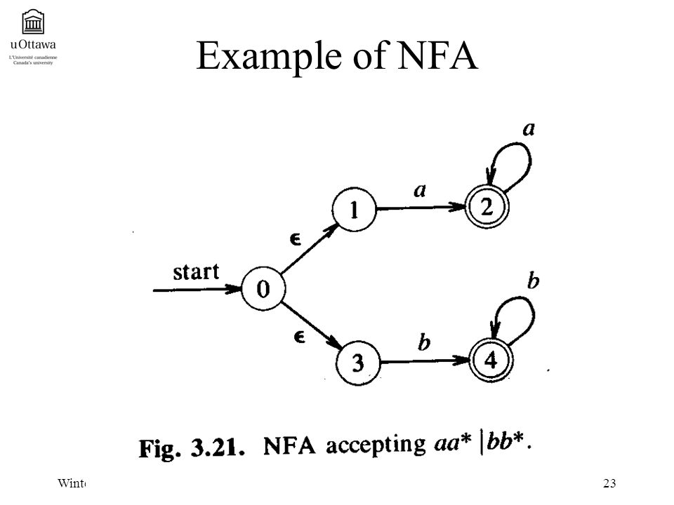 Winter 2007SEG2101 Chapter 823 Example of NFA
