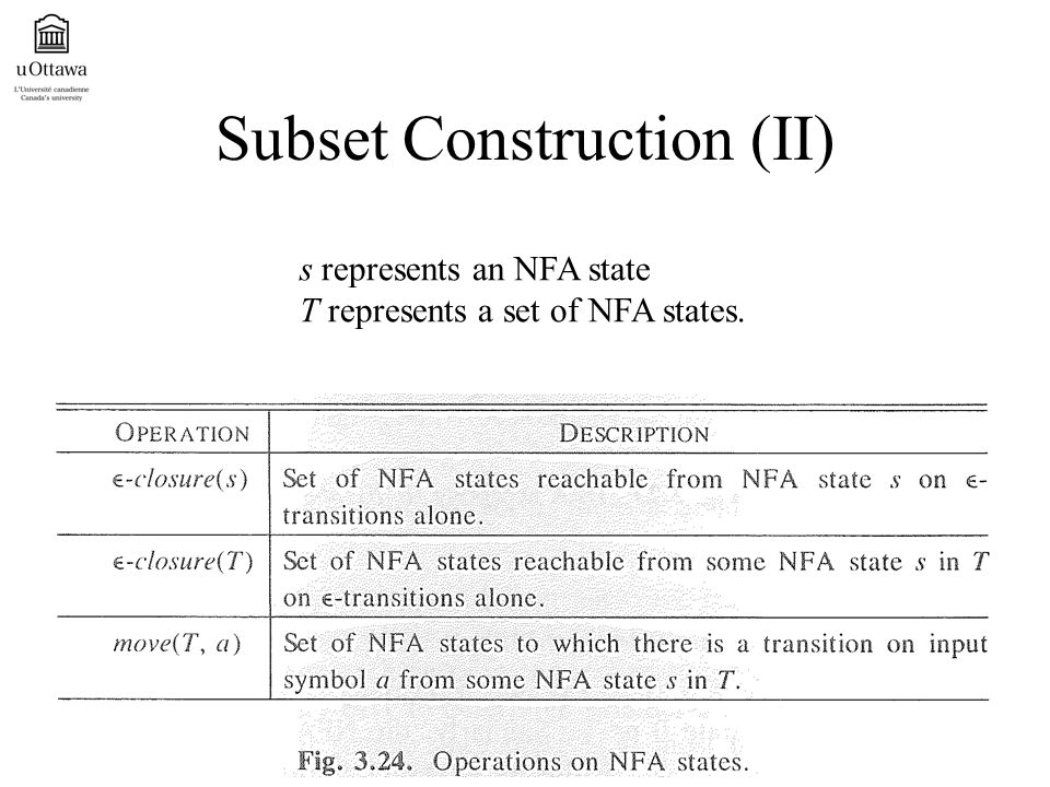 Winter 2007SEG2101 Chapter 829 Subset Construction (II) s represents an NFA state T represents a set of NFA states.