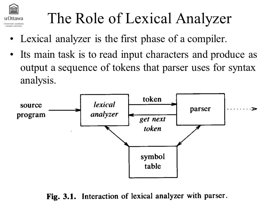 Winter 2007SEG2101 Chapter 83 The Role of Lexical Analyzer Lexical analyzer is the first phase of a compiler.
