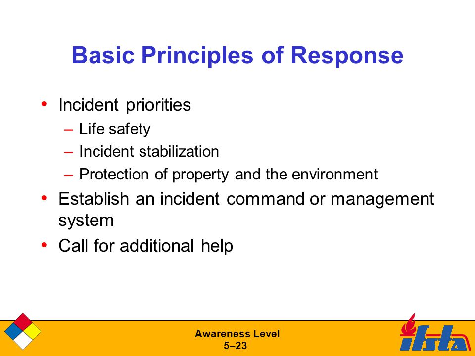Awareness Level 5–23 Basic Principles of Response Incident priorities –Life safety –Incident stabilization –Protection of property and the environment Establish an incident command or management system Call for additional help