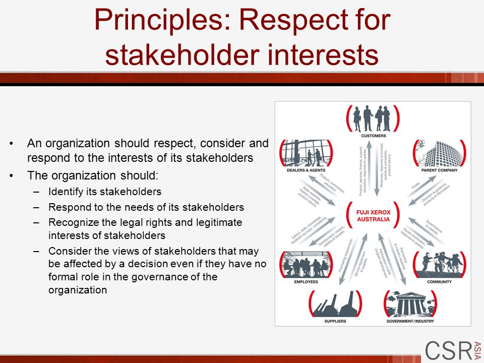 Principles: Respect for stakeholder interests An organization should respect, consider and respond to the interests of its stakeholders The organization should: –Identify its stakeholders –Respond to the needs of its stakeholders –Recognize the legal rights and legitimate interests of stakeholders –Consider the views of stakeholders that may be affected by a decision even if they have no formal role in the governance of the organization