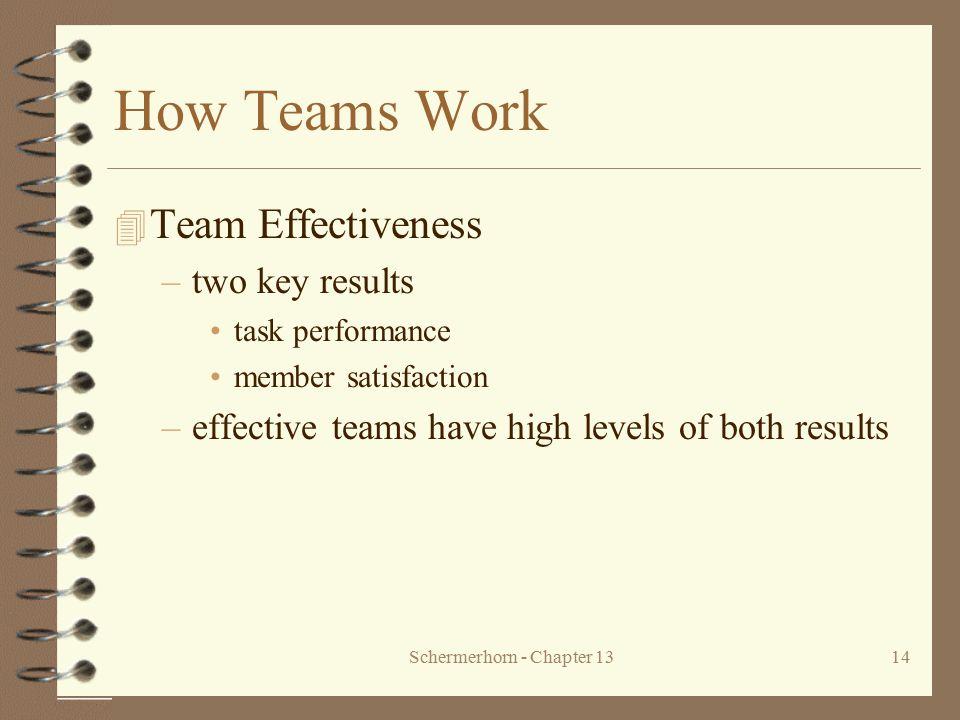 Schermerhorn - Chapter 1314 How Teams Work 4 Team Effectiveness –two key results task performance member satisfaction –effective teams have high level