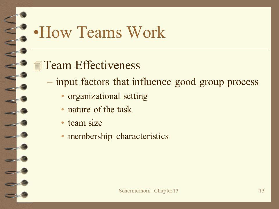 Schermerhorn - Chapter 1315 How Teams Work 4 Team Effectiveness –input factors that influence good group process organizational setting nature of the