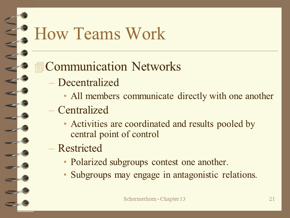 Schermerhorn - Chapter 1321 How Teams Work 4 Communication Networks –Decentralized All members communicate directly with one another –Centralized Acti