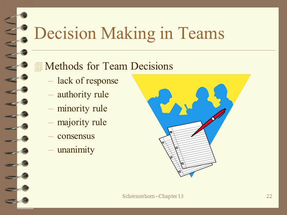 Schermerhorn - Chapter 1322 Decision Making in Teams 4 Methods for Team Decisions –lack of response –authority rule –minority rule –majority rule –con