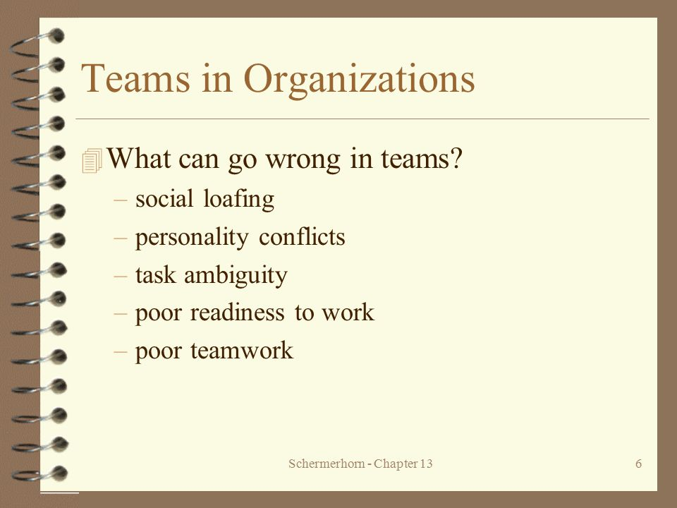 Schermerhorn - Chapter 136 Teams in Organizations 4 What can go wrong in teams? –social loafing –personality conflicts –task ambiguity –poor readiness