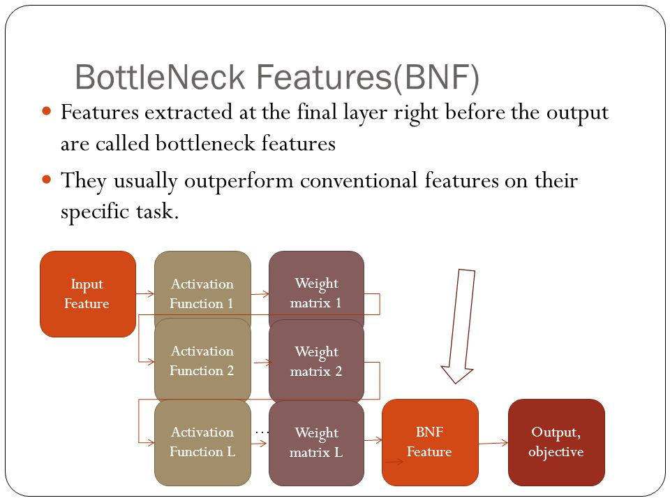 BottleNeck Features(BNF) Features extracted at the final layer right before the output are called bottleneck features They usually outperform conventional features on their specific task.