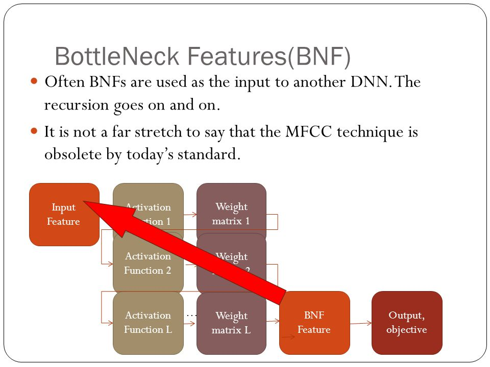 BottleNeck Features(BNF) Often BNFs are used as the input to another DNN.