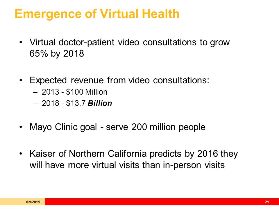 Emergence of Virtual Health Virtual doctor-patient video consultations to grow 65% by 2018 Expected revenue from video consultations: – $100 Million – $13.7 Billion Mayo Clinic goal - serve 200 million people Kaiser of Northern California predicts by 2016 they will have more virtual visits than in-person visits 6/9/201521