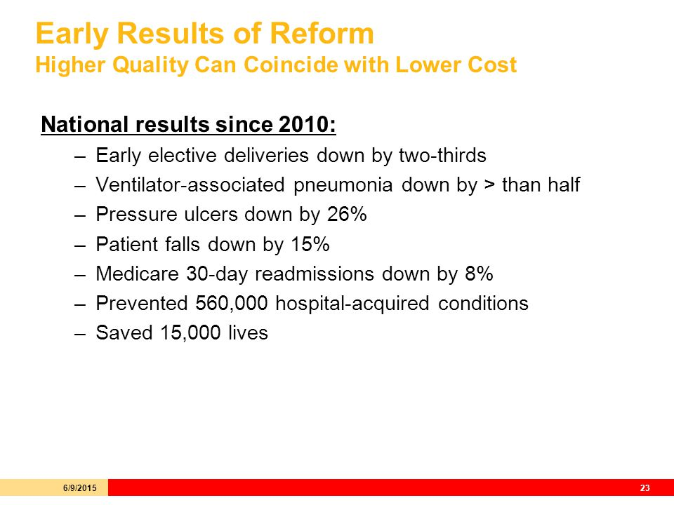Early Results of Reform Higher Quality Can Coincide with Lower Cost National results since 2010: –Early elective deliveries down by two-thirds –Ventilator-associated pneumonia down by > than half –Pressure ulcers down by 26% –Patient falls down by 15% –Medicare 30-day readmissions down by 8% –Prevented 560,000 hospital-acquired conditions –Saved 15,000 lives 6/9/201523