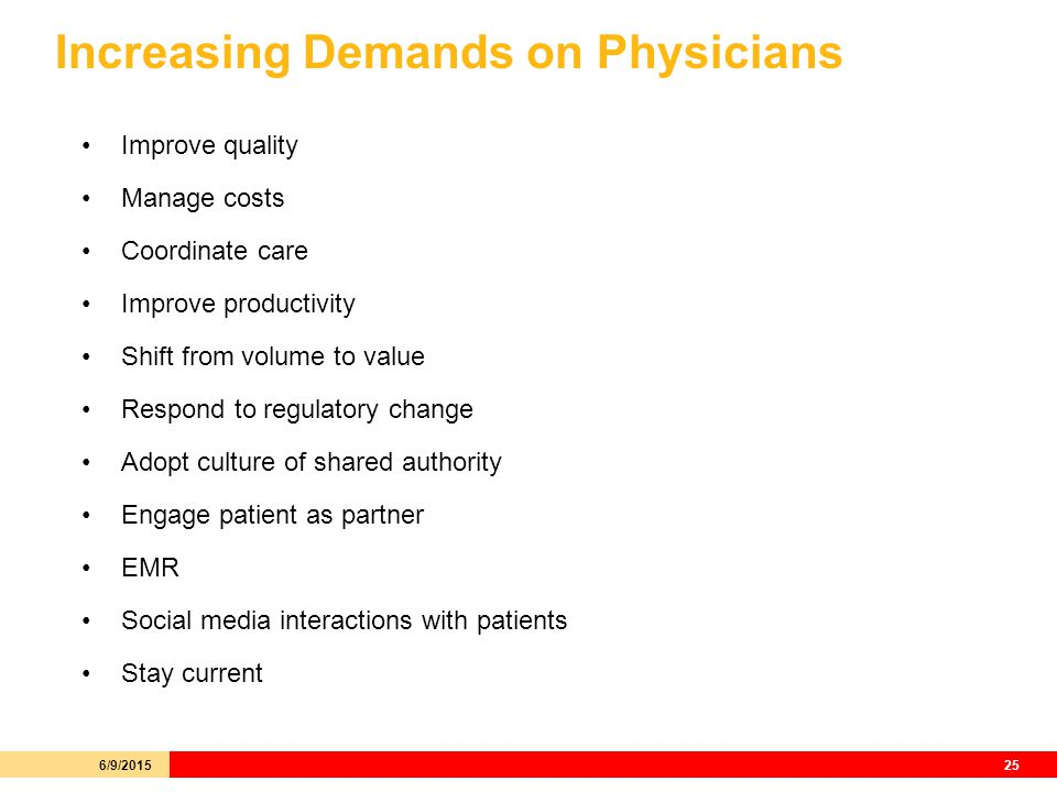 Increasing Demands on Physicians Improve quality Manage costs Coordinate care Improve productivity Shift from volume to value Respond to regulatory change Adopt culture of shared authority Engage patient as partner EMR Social media interactions with patients Stay current 6/9/201525