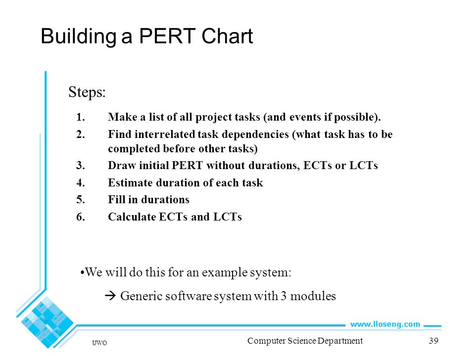 UWO Computer Science Department39 Building a PERT Chart 1.Make a list of all project tasks (and events if possible).