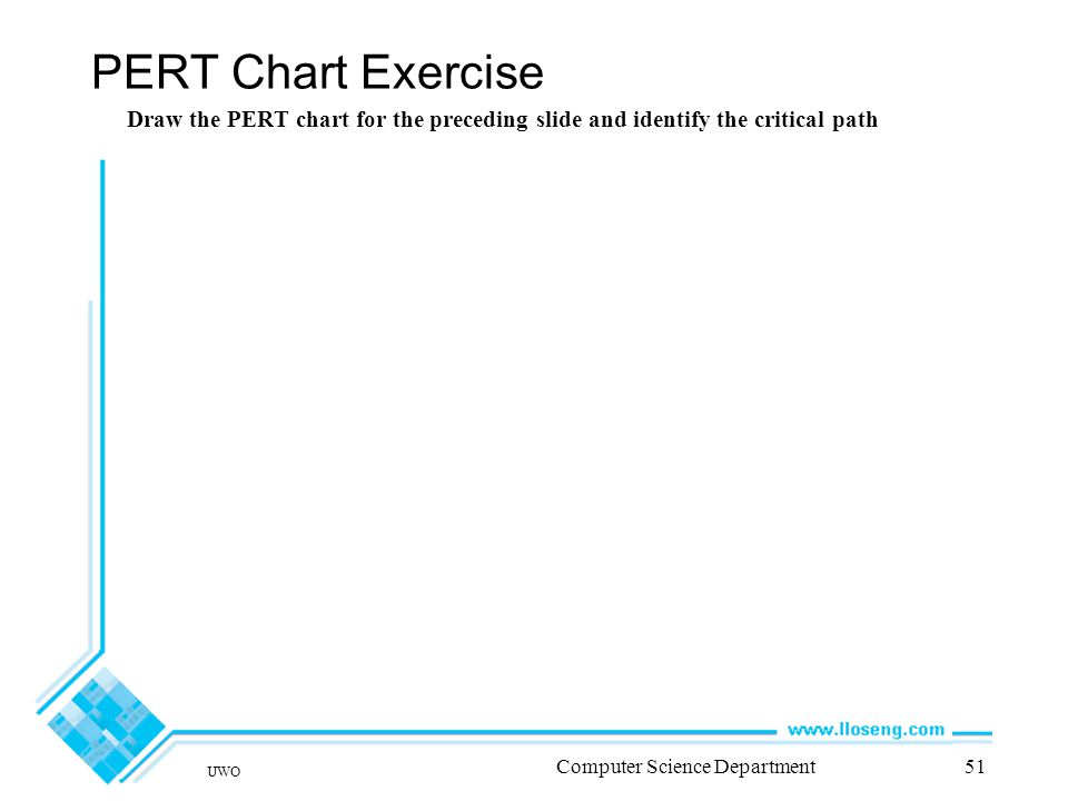 UWO Computer Science Department51 PERT Chart Exercise Draw the PERT chart for the preceding slide and identify the critical path