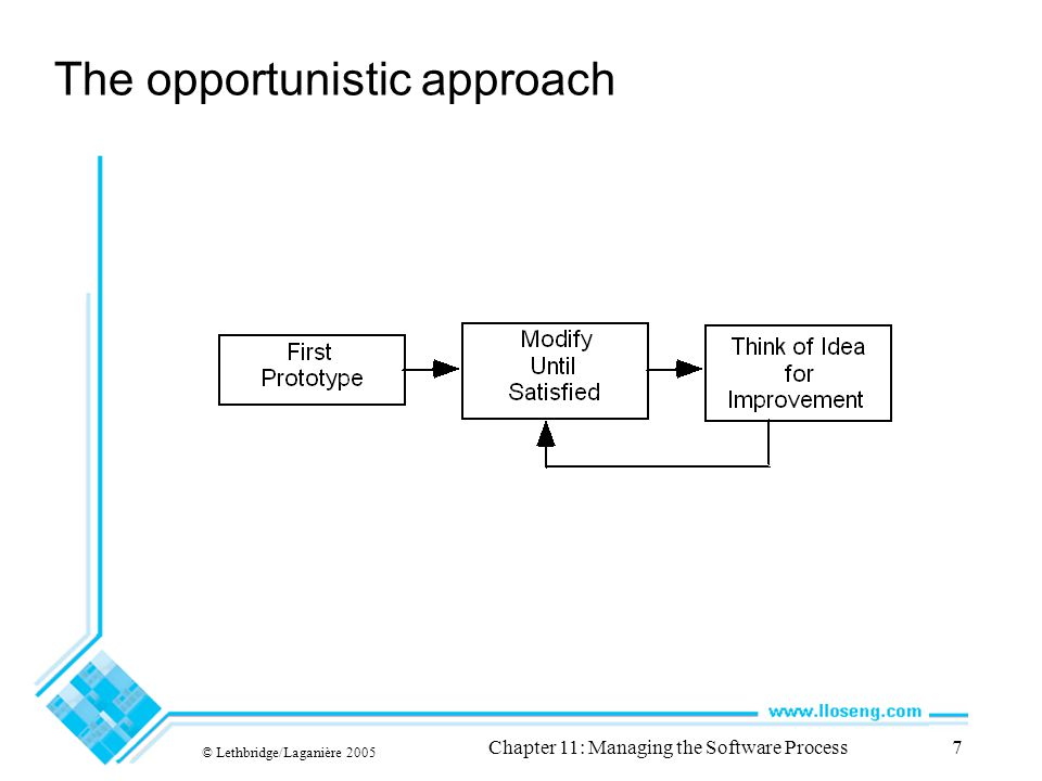 © Lethbridge/Laganière 2005 Chapter 11: Managing the Software Process7 The opportunistic approach