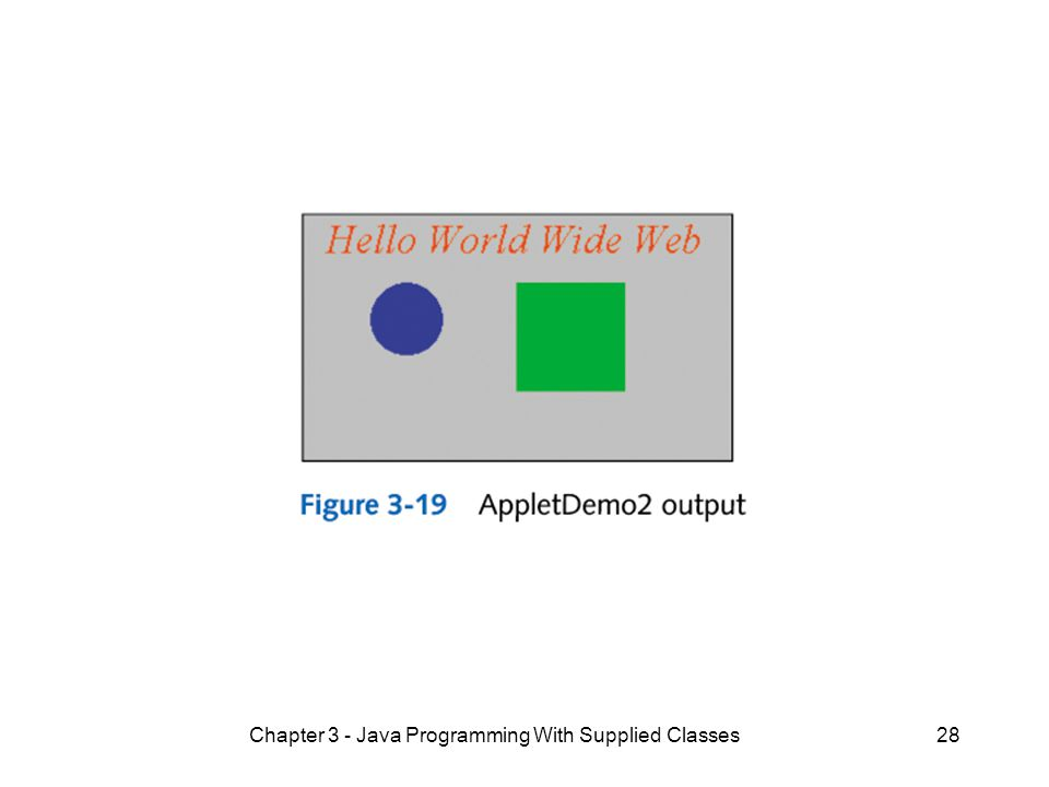 Chapter 3 - Java Programming With Supplied Classes28