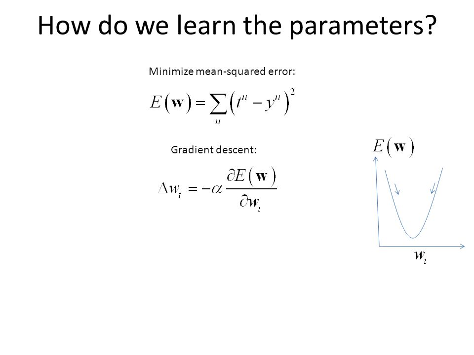 How do we learn the parameters Minimize mean-squared error: Gradient descent: