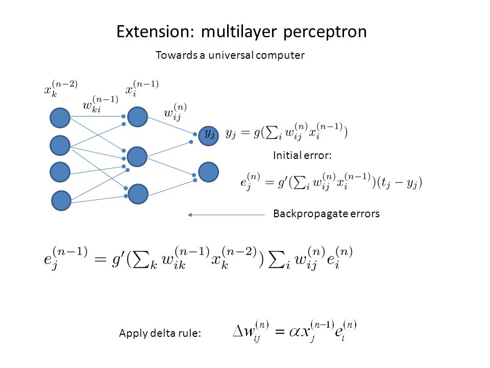 Extension: multilayer perceptron Towards a universal computer Backpropagate errors Apply delta rule: Initial error:
