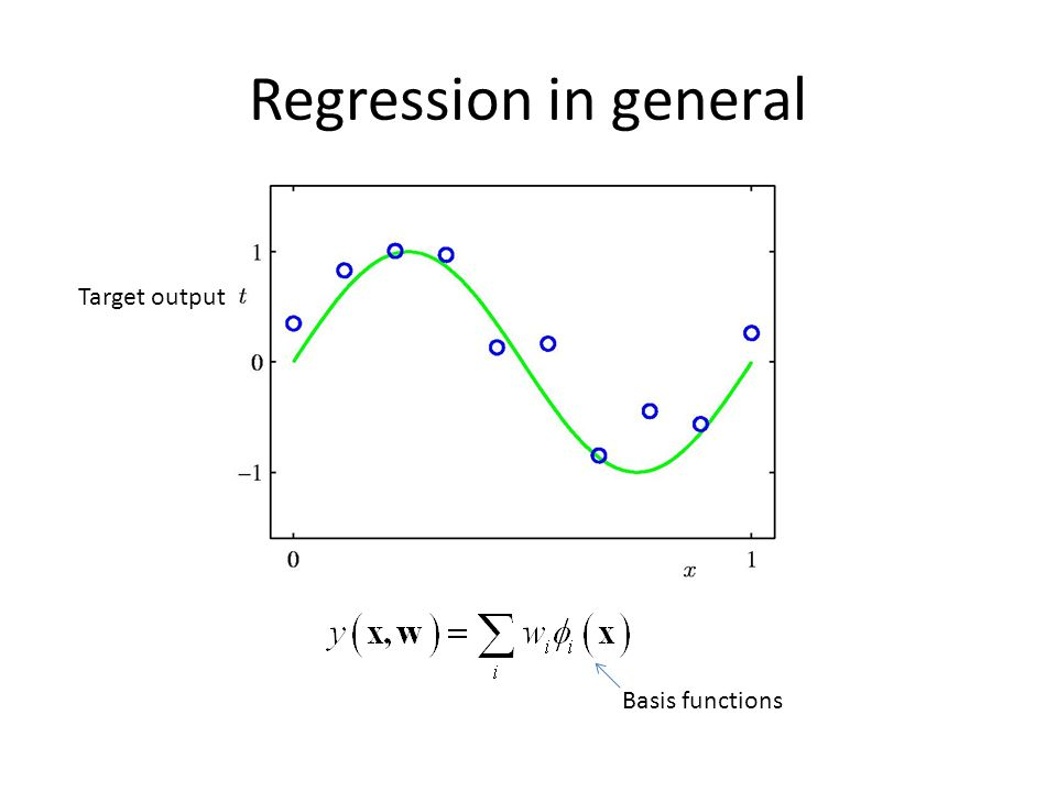Regression in general Target output Basis functions