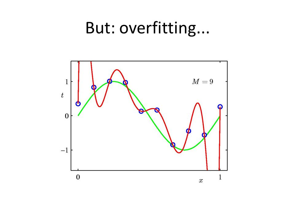 But: overfitting...