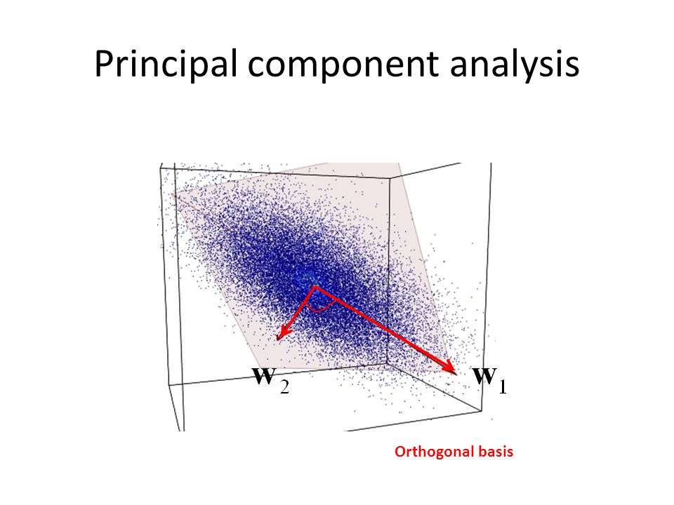 Principal component analysis Orthogonal basis
