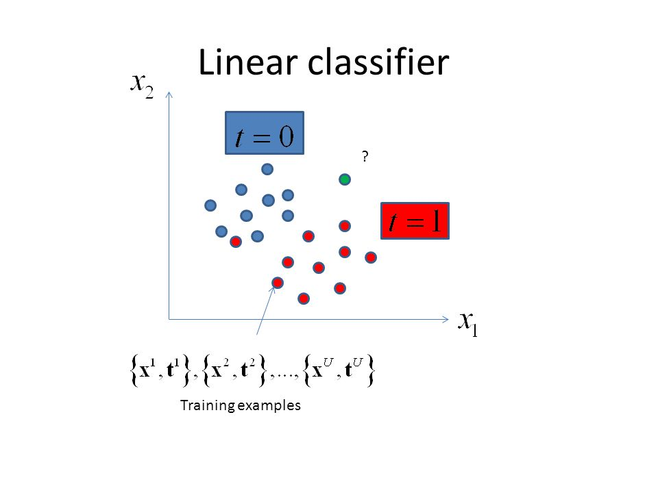 Linear classifier Training examples
