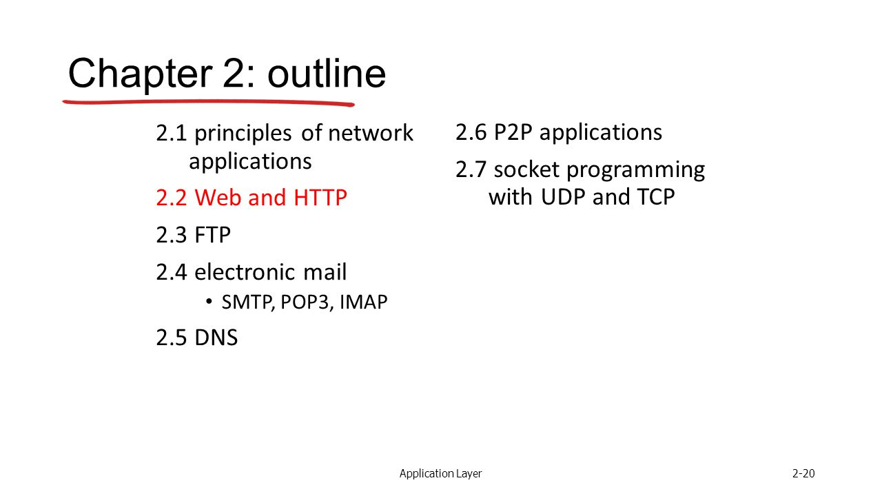 Application Layer2-20 Chapter 2: outline 2.1 principles of network applications 2.2 Web and HTTP 2.3 FTP 2.4 electronic mail SMTP, POP3, IMAP 2.5 DNS 2.6 P2P applications 2.7 socket programming with UDP and TCP
