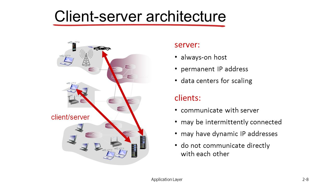Application Layer2-8 Client-server architecture server: always-on host permanent IP address data centers for scaling clients: communicate with server may be intermittently connected may have dynamic IP addresses do not communicate directly with each other client/server