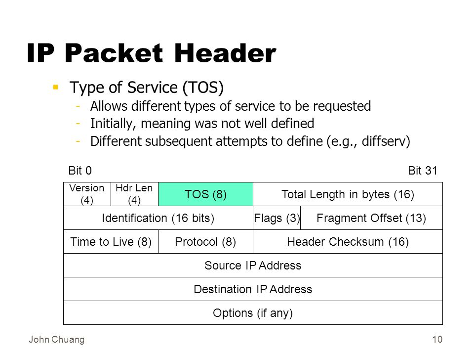 John Chuang10 IP Packet Header  Type of Service (TOS) -Allows different types of service to be requested -Initially, meaning was not well defined -Different subsequent attempts to define (e.g., diffserv) Total Length in bytes (16) Time to Live (8) Options (if any) Bit 0Bit 31 Version (4) Hdr Len (4) TOS (8) Identification (16 bits)Flags (3)Fragment Offset (13) Source IP Address Destination IP Address Header Checksum (16)Protocol (8)