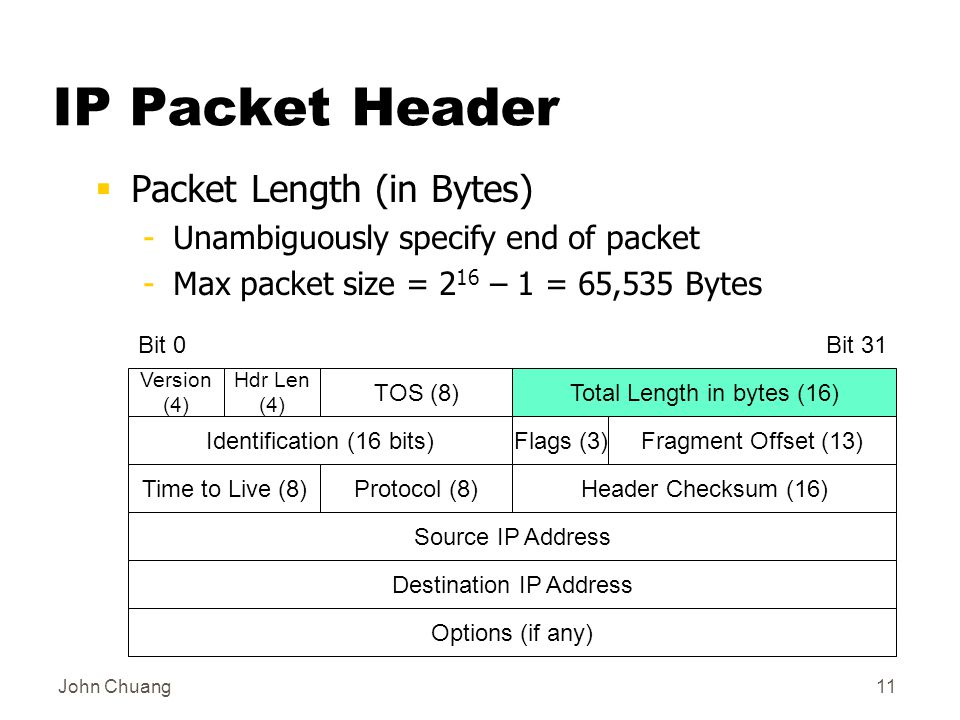 John Chuang11 IP Packet Header  Packet Length (in Bytes) -Unambiguously specify end of packet -Max packet size = 2 16 – 1 = 65,535 Bytes Total Length in bytes (16) Time to Live (8) Options (if any) Bit 0Bit 31 Version (4) Hdr Len (4) TOS (8) Identification (16 bits)Flags (3)Fragment Offset (13) Source IP Address Destination IP Address Header Checksum (16)Protocol (8)
