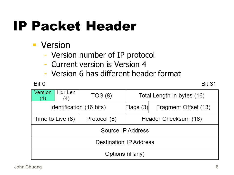 John Chuang8 IP Packet Header  Version -Version number of IP protocol -Current version is Version 4 -Version 6 has different header format Total Length in bytes (16) Time to Live (8) Options (if any) Bit 0Bit 31 Version (4) Hdr Len (4) TOS (8) Identification (16 bits)Flags (3)Fragment Offset (13) Source IP Address Destination IP Address Header Checksum (16)Protocol (8)
