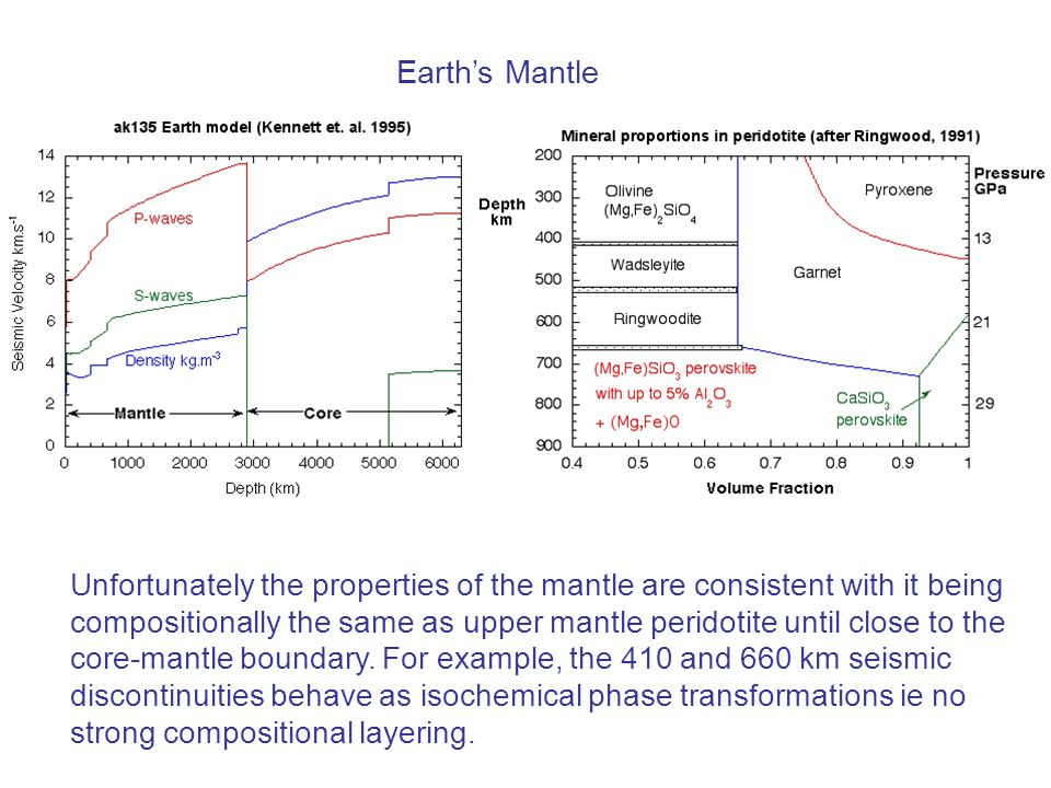 Earth's Mantle Unfortunately the properties of the mantle are consistent with it being compositionally the same as upper mantle peridotite until close to the core-mantle boundary.