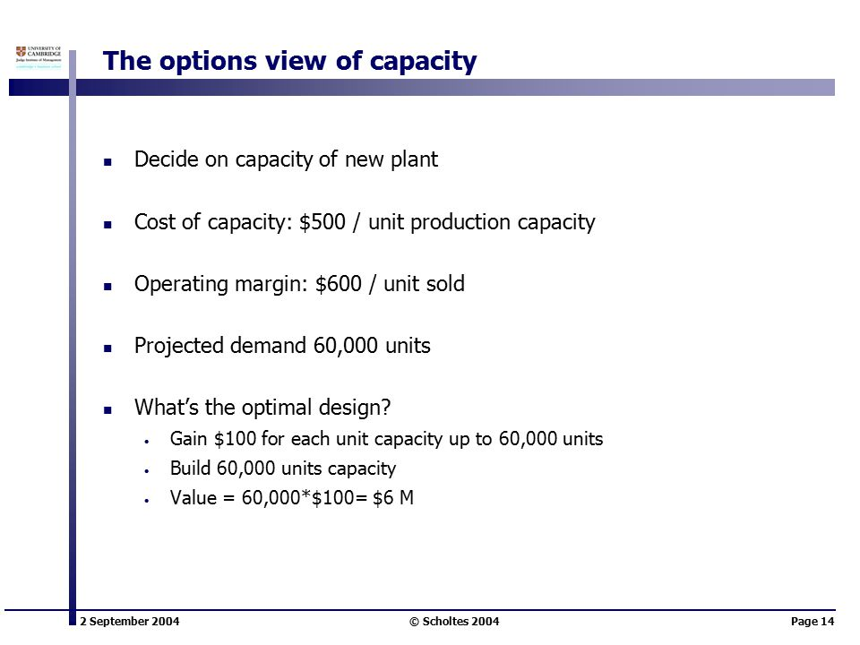 2 September 2004 © Scholtes 2004Page 14 The options view of capacity Decide on capacity of new plant Cost of capacity: $500 / unit production capacity Operating margin: $600 / unit sold Projected demand 60,000 units What's the optimal design.