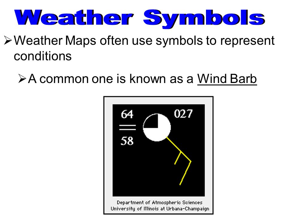 Weather Maps Often Use Symbols To Represent Conditions A Common