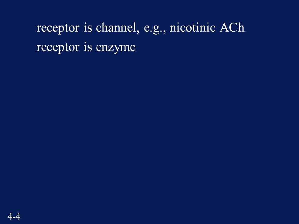 4-4 receptor is channel, e.g., nicotinic ACh receptor is enzyme