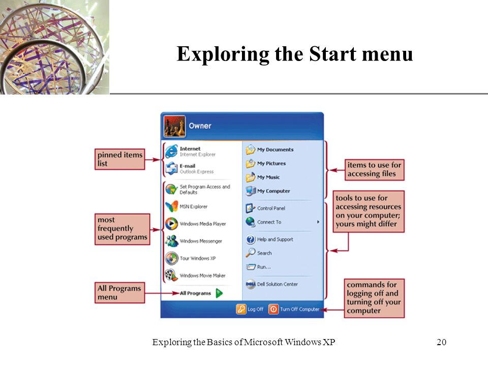 XP Exploring the Basics of Microsoft Windows XP20 Exploring the Start menu
