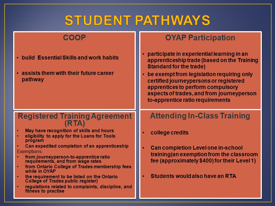 COOP build Essential Skills and work habits assists them with their future career pathway COOP build Essential Skills and work habits assists them with their future career pathway Registered Training Agreement (RTA) May have recognition of skills and hours eligibility to apply for the Loans for Tools program Can expedited completion of an apprenticeship Exemptions: from journeyperson-to-apprentice ratio requirements, and from wage rates from Ontario College of Trades membership fees while in OYAP the requirement to be listed on the Ontario College of Trades public register) regulations related to complaints, discipline, and fitness to practise Registered Training Agreement (RTA) May have recognition of skills and hours eligibility to apply for the Loans for Tools program Can expedited completion of an apprenticeship Exemptions: from journeyperson-to-apprentice ratio requirements, and from wage rates from Ontario College of Trades membership fees while in OYAP the requirement to be listed on the Ontario College of Trades public register) regulations related to complaints, discipline, and fitness to practise OYAP Participation participate in experiential learning in an apprenticeship trade (based on the Training Standard for the trade) be exempt from legislation requiring only certified journeypersons or registered apprentices to perform compulsory aspects of trades, and from journeyperson to-apprentice ratio requirements OYAP Participation participate in experiential learning in an apprenticeship trade (based on the Training Standard for the trade) be exempt from legislation requiring only certified journeypersons or registered apprentices to perform compulsory aspects of trades, and from journeyperson to-apprentice ratio requirements Attending In-Class Training college credits Can completion Level one in-school training(an exemption from the classroom fee (approximately $400) for their Level 1) Students would also have an RTA Attending In-Class Training college credits Can completion Level one in-school training(an exemption from the classroom fee (approximately $400) for their Level 1) Students would also have an RTA